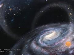 """LAMOST发现银河系中""""外来移民""""的证据"""