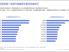 2020中国城市交通报告发布 描绘公众出行百景图